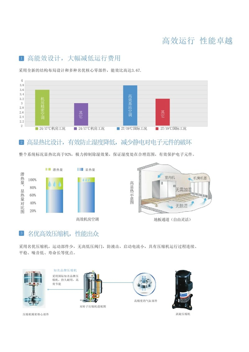 众盈SVC小型机房空调资料_page_3.jpg