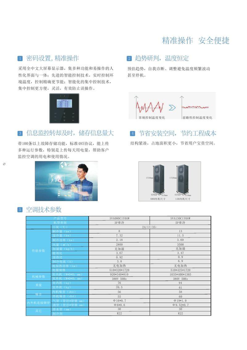 众盈SVC小型机房空调资料_page_7.jpg